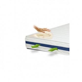 Saltea ortopedica Saltconfort Memory 160x200 27cm